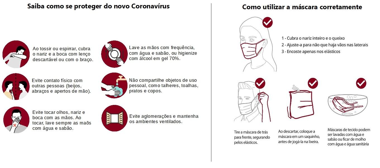 Orientações para prevenção e combate ao Covid-19
